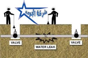 كشف تسربات المياه بالرياض 0559890926
